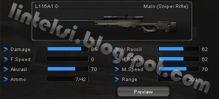 Senjata PointBlank L115A1 D