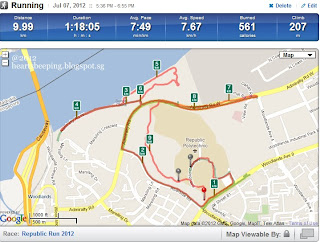Republic Poly Run 2012, my timing