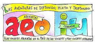 https://www.educaplay.com/es/recursoseducativos/624049/diptongo_triptongo_y_hiato.htm