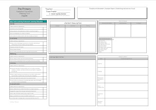 The australian curriculum hub classroom planning templates for kindergarten and pre primary teachers this planning template makes reference to the early years learning framework and foundation australian maxwellsz