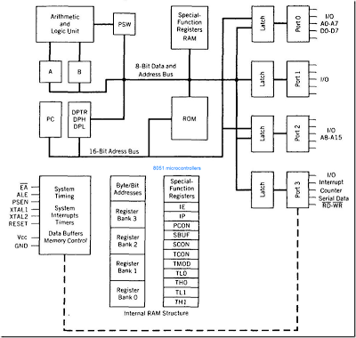 Cs2252 Cs42 10144 Cs403 80250010 Ec1257_26on Signal Processing Block Diagram