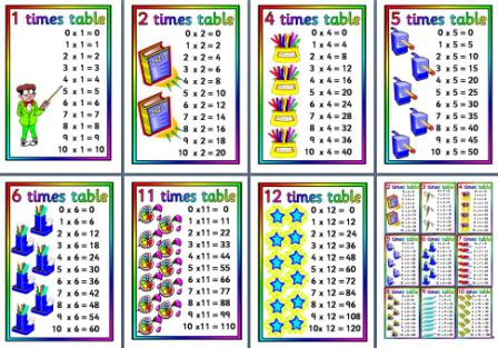 Teaching times tables posters reward sheets and for Table multiplication ludique