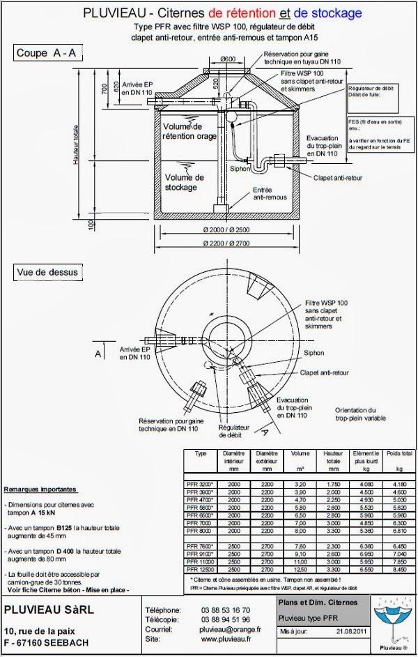 hauteur lave linge trendy lave linge petit format lave linge petite hauteur profondeur machine. Black Bedroom Furniture Sets. Home Design Ideas