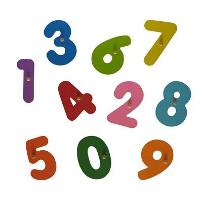 Tebakan Logika Matematika Matematrick
