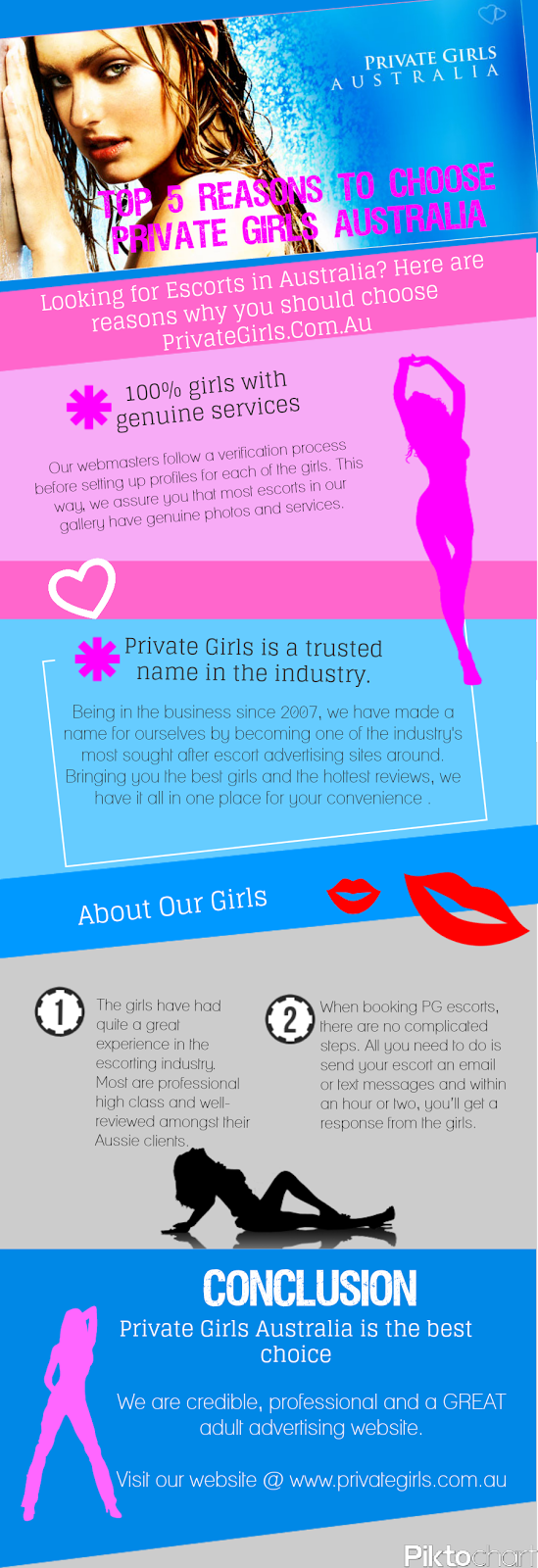 Private Girls Australia Info Graph