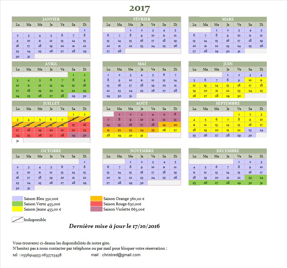 Disponibilité 2017