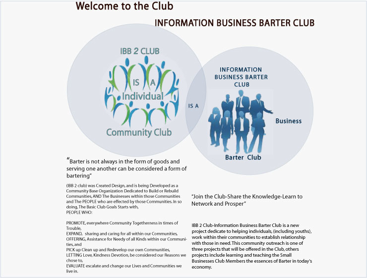 IBB 2 Club-Information Business Barter Club
