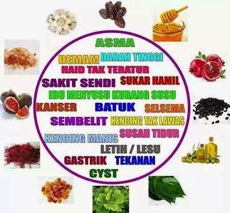 Qaseh Gold - Memartabatkan Makanan Sunnah
