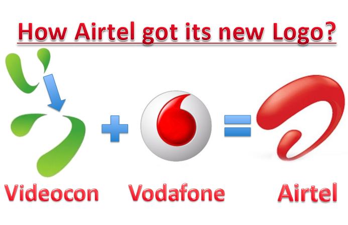 Airtel Logo Airtel Logo in