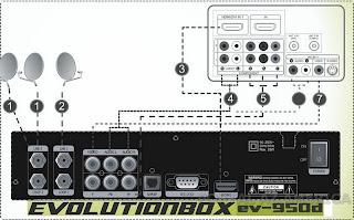 001+%25281%2529 ATUALIZAÇAO PC 40   EvolutionBox 950D EM BREVE
