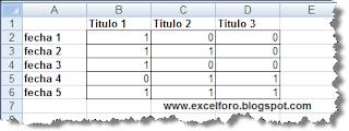 VBA: Otro ejemplo de macro en Exccel con INTERSECT.