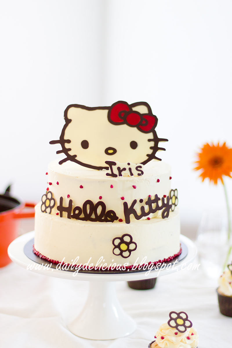 I Have To Make Birthday Cake For My Niece Every Years Well First Its Not Her Request Me Or Sister Is The One Who Decide What Kind Of That