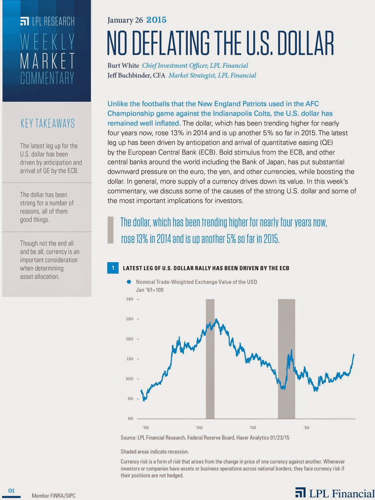 January 26, 2015- LPL Financial Weekly Market Commentary from Legacy Wealth Planning