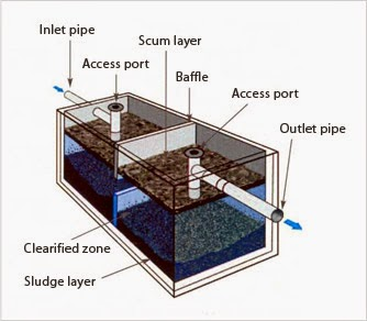 Septic tank design guide easily 4 minutes 3 steps my civil for Design septic system
