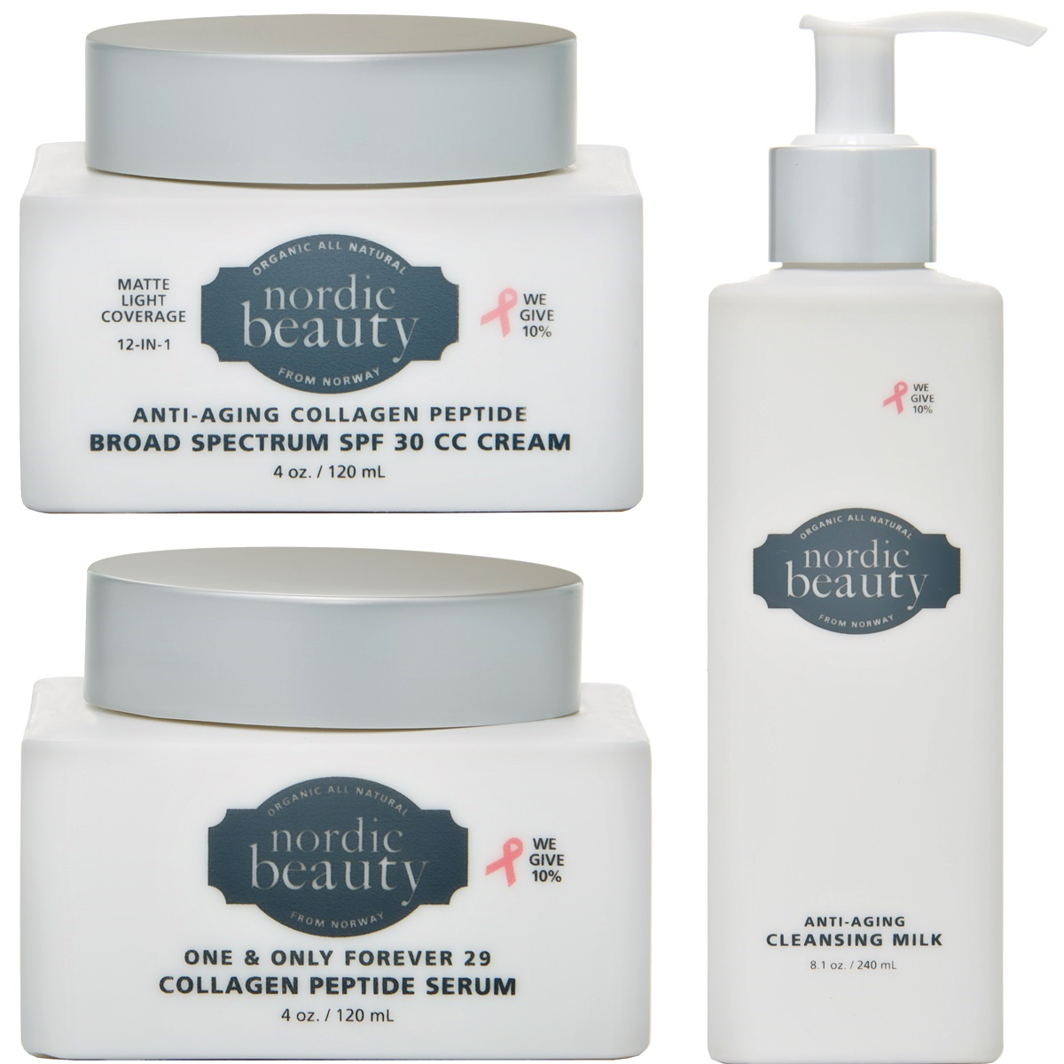norway skin care
