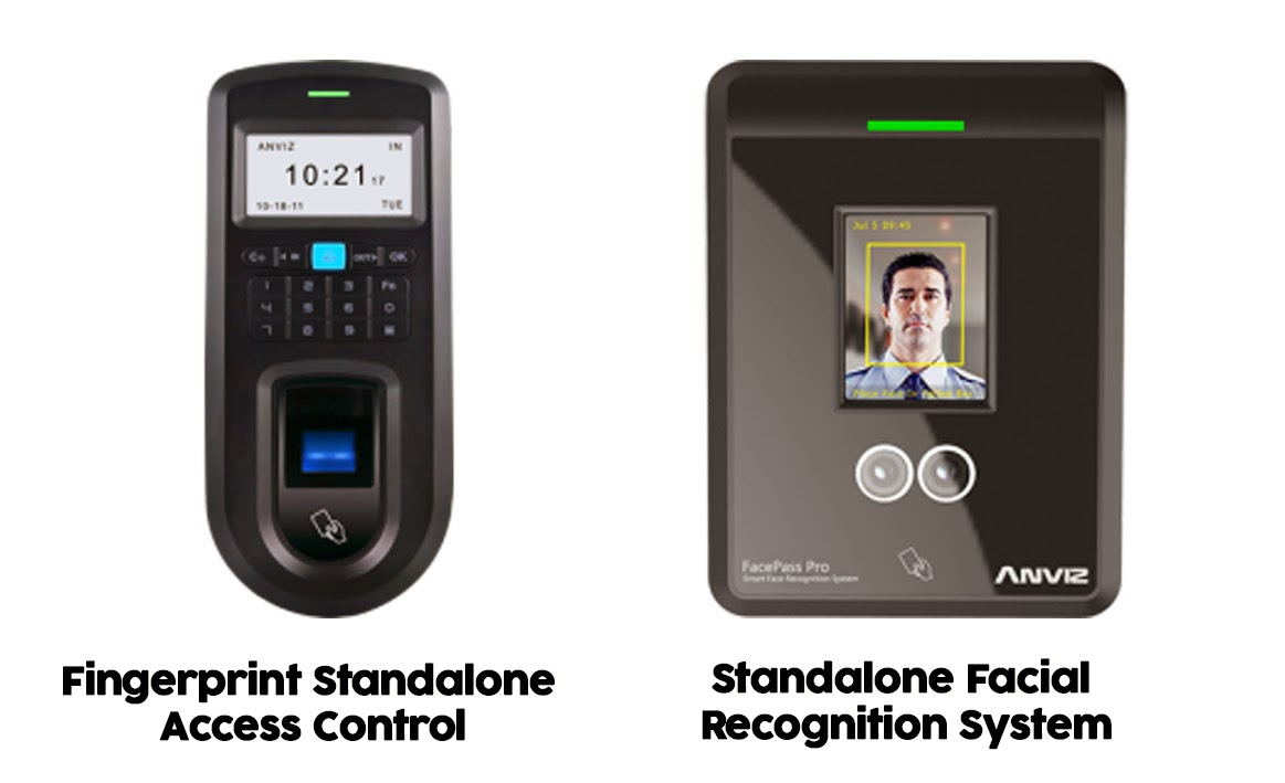 Iwatchs-Holding-Biometric-Access-Control