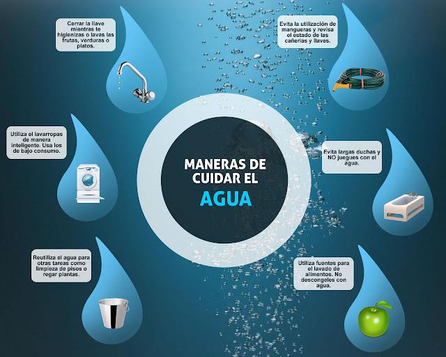 Gestión del Agua Potable: mayo 2013
