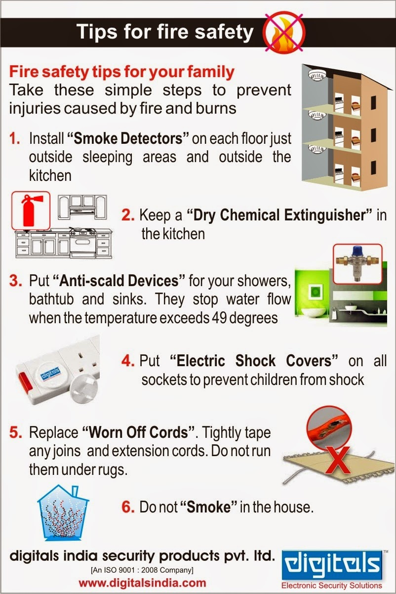CCTV Security FAQS: Fire safety tips for your family