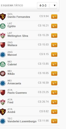 CHUCK NORRIS - 14ª RODADA DO #CartolaFC