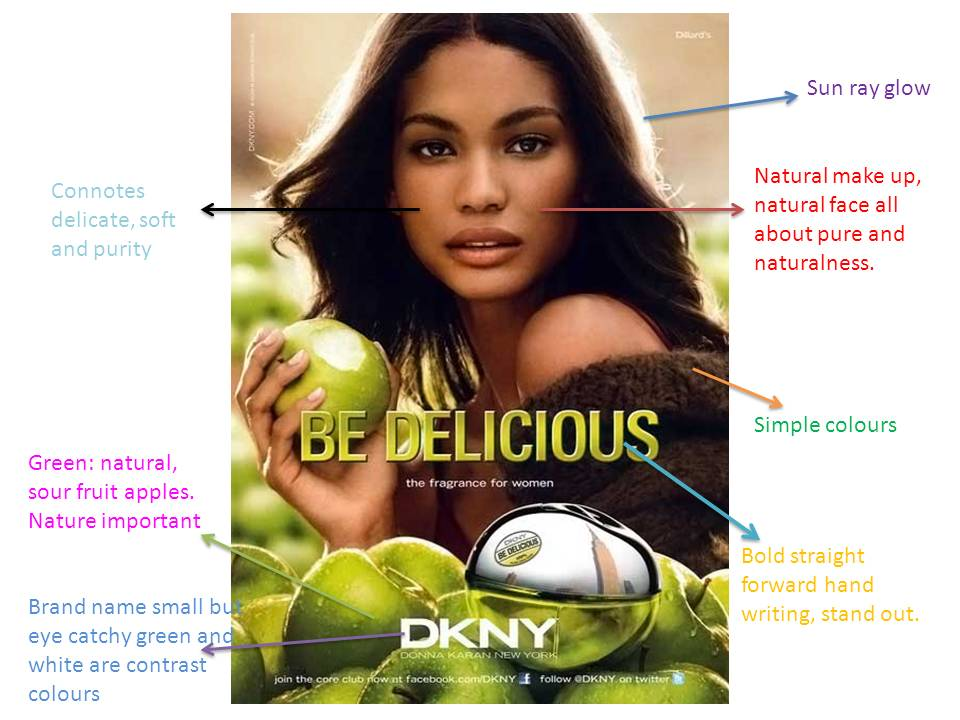 dkny media studies advertisement Title: dkny pr girl case study, author: kathryn watts, name: for brands looking to mirror dkny pr girl's social media success , four.