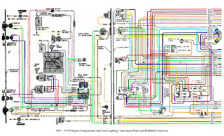 auto wiring diagram 1967 1972 chevrolet truck v8 engine this wiring diagram is for 1967 trough 1972 chevy v8 engine truck click the picture to