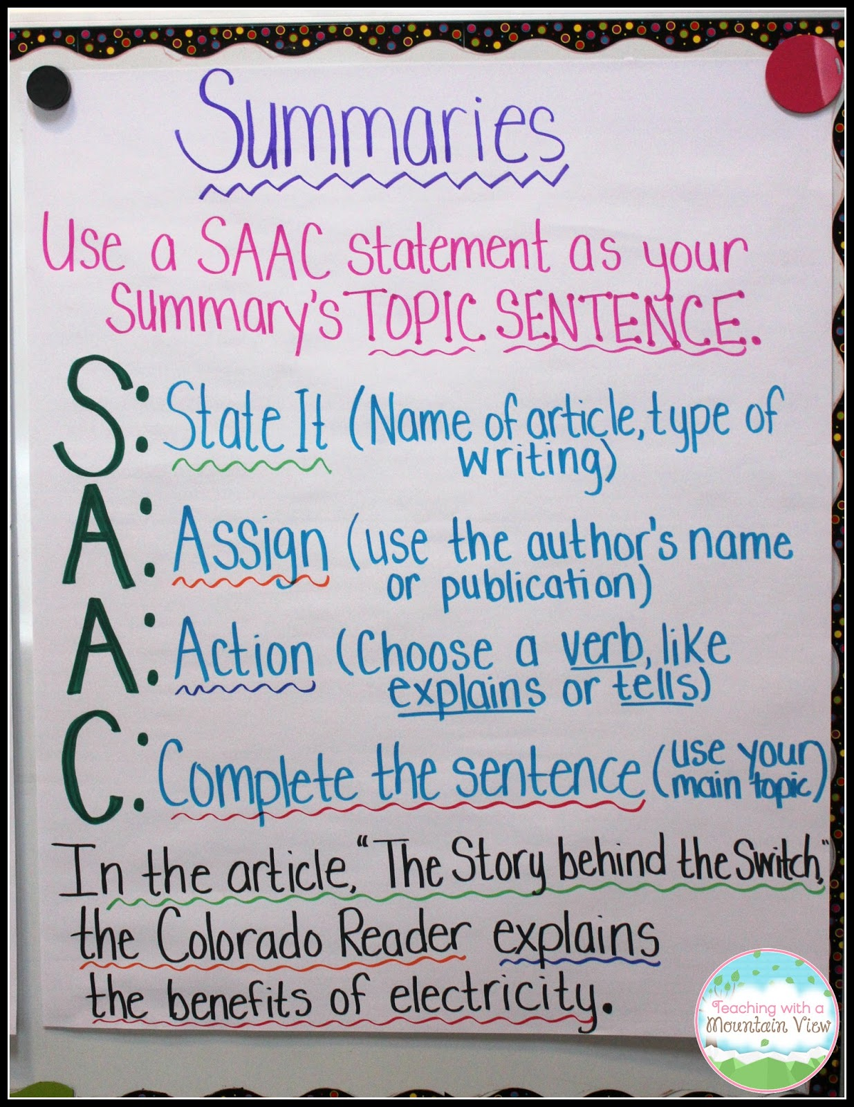 Writing Summaries | Teaching With a Mountain View | Bloglovin\'