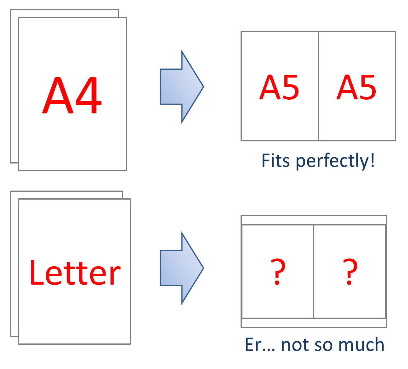 Letter Size Paper