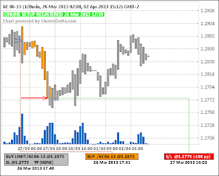 Long 6E (Евро) (26.03.13) - (closed) - (-100pp)