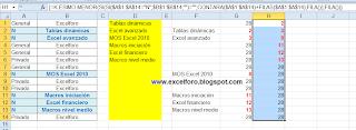 Una matricial de Excel para listar coincidencias.