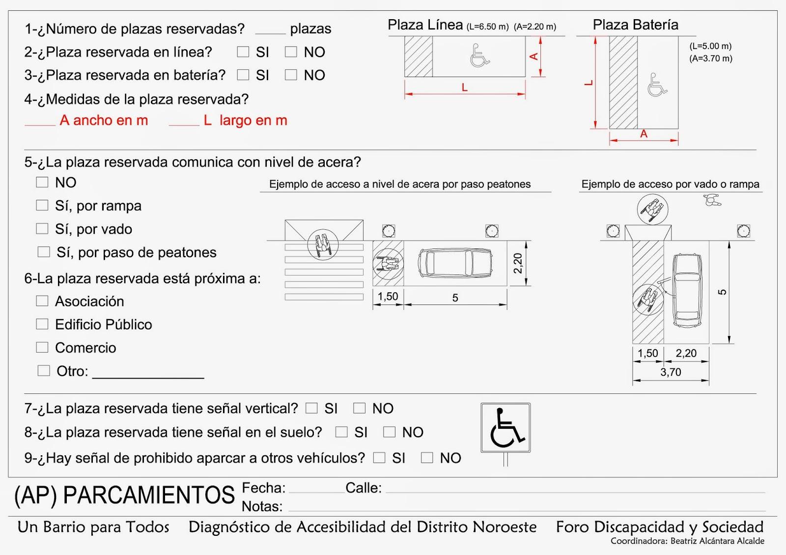 Cuestionario con croquis ilustrativos de las exigencias de la normativa para los aparcamientos accesibles.