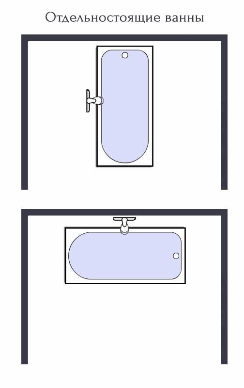 устанавливаем правильно ванну