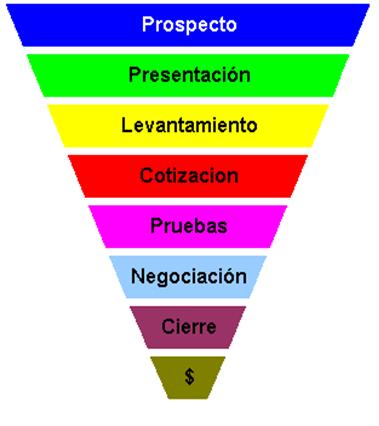 Administraci n en trabajo social analy v squez for Importancia de la oficina