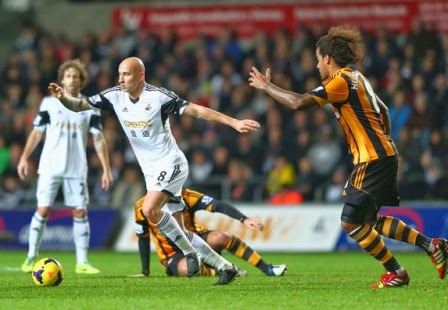 Hull City vs Swansea City