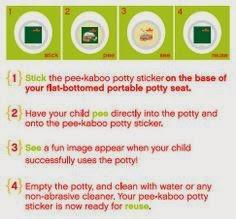 Pee Kaboo Potty Stickers