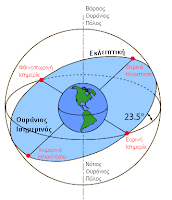 http://1.bp.blogspot.com/-doE_BJJE2SY/T-IxdC3OyiI/AAAAAAAAG3U/bmkMOj8QDKY/s400/Celestial_Sphere.PNG