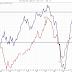 Konjunkturbarometern ner till 92.8