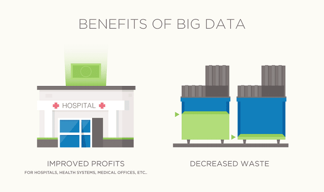 Big Data Creates Big Improvements in Healthcare