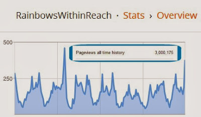 3 Million Pageviews at RainbowsWithinReach Give AWAY