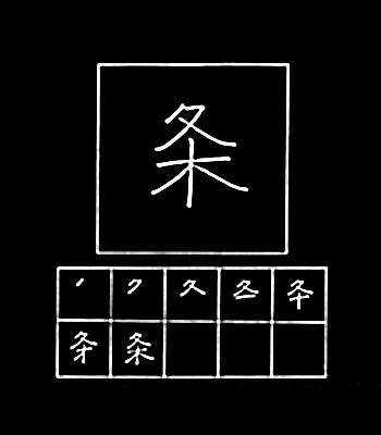 kanji artikel