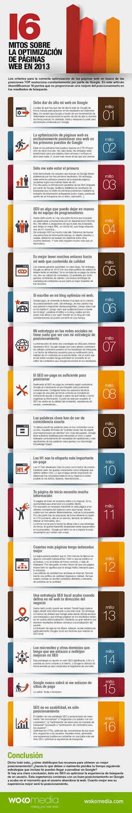 16 mitos sobre la optimización de paginas web en 2013