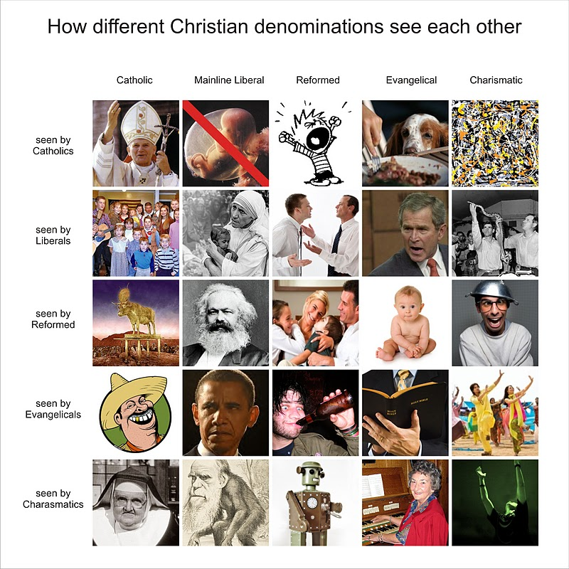 Christian Denominations Sects: Thinking Out Loud