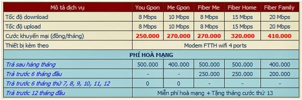 Đăng Ký Lắp Đặt Internet FPT Phường 13 Quận Tân Bình 2