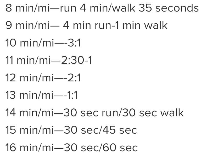 Sparkly Runner: Half Marathon Training, Sparkly Runner Style