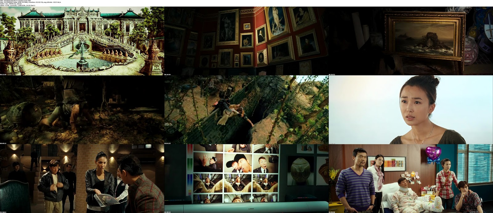 chinese zodiac 720p 900mb movie 21