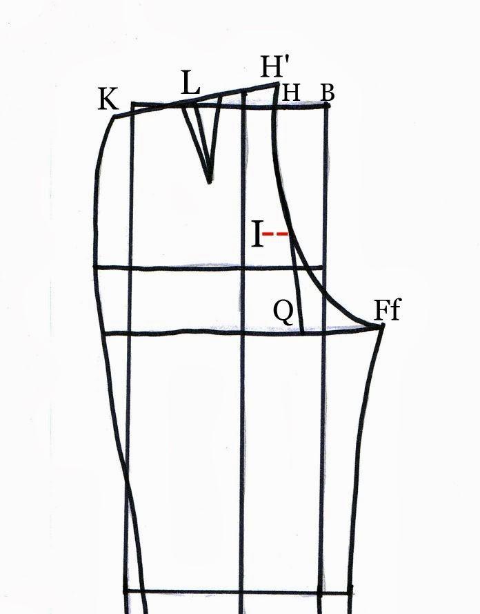 Patrones de Costura: PATRON BASICO DE PANTALON
