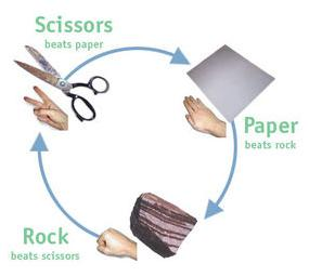 What field of psychology would games such as rock paper scissors or poker fall under?