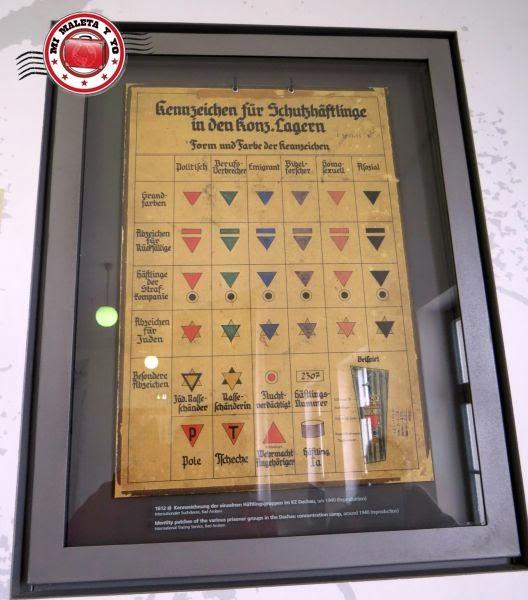 Campo Concentración Dachau, Alemania