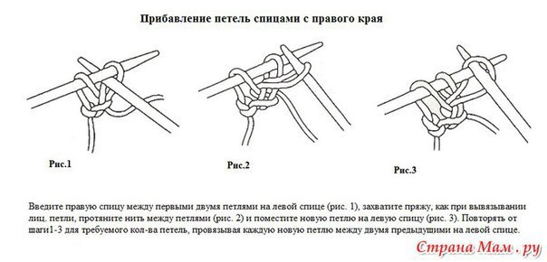 Как добавлять петли вязание спицами