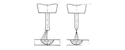 Технологические свойства вольфрамовой дуги при сварке