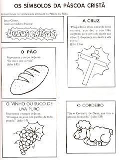 Símbolos de Páscoa